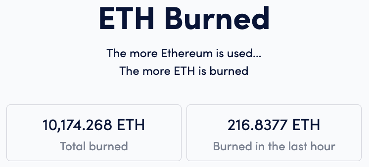 ETH quemados eip 1559 ethereum
